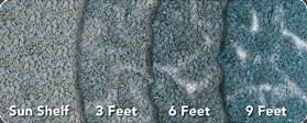 pti depthchart ps slateblue 279x150px1